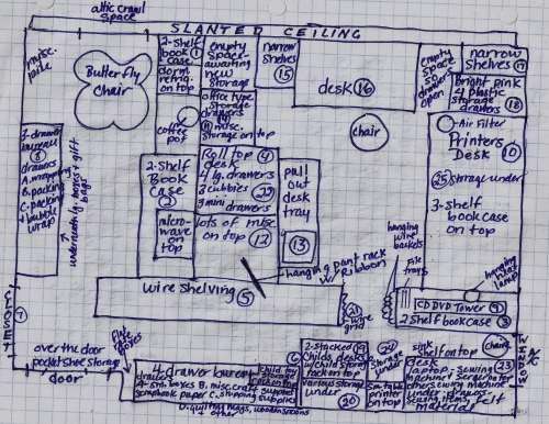 Diagram of my Studio - numbered to match writings (darker version)
