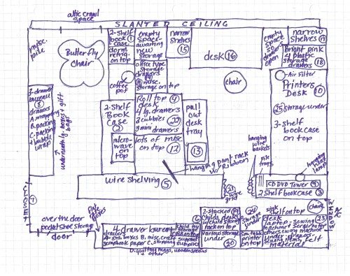 Diagram of my Studio - numbered to match writings